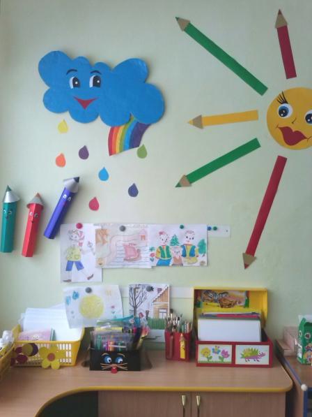 Как оформить уголок изо в детском саду  фото по фгос 83